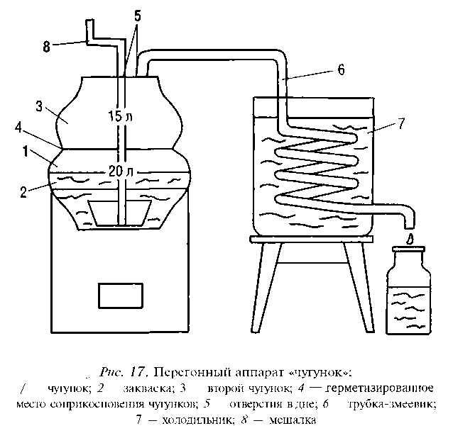 Как сделать змеевик для самогонного аппарата своими руками